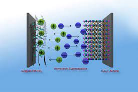 Facts about supercapacitors